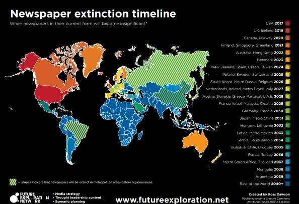 extincion diarios