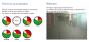 La página web de la Bibliothèque publique d'information del Centre Pompidou ofrece una webcam que permite ver la afluencia de usuarios. También recomienda horarios de asistencia. Imagen: captura de pantalla de la Bibliothèque publique d'information.